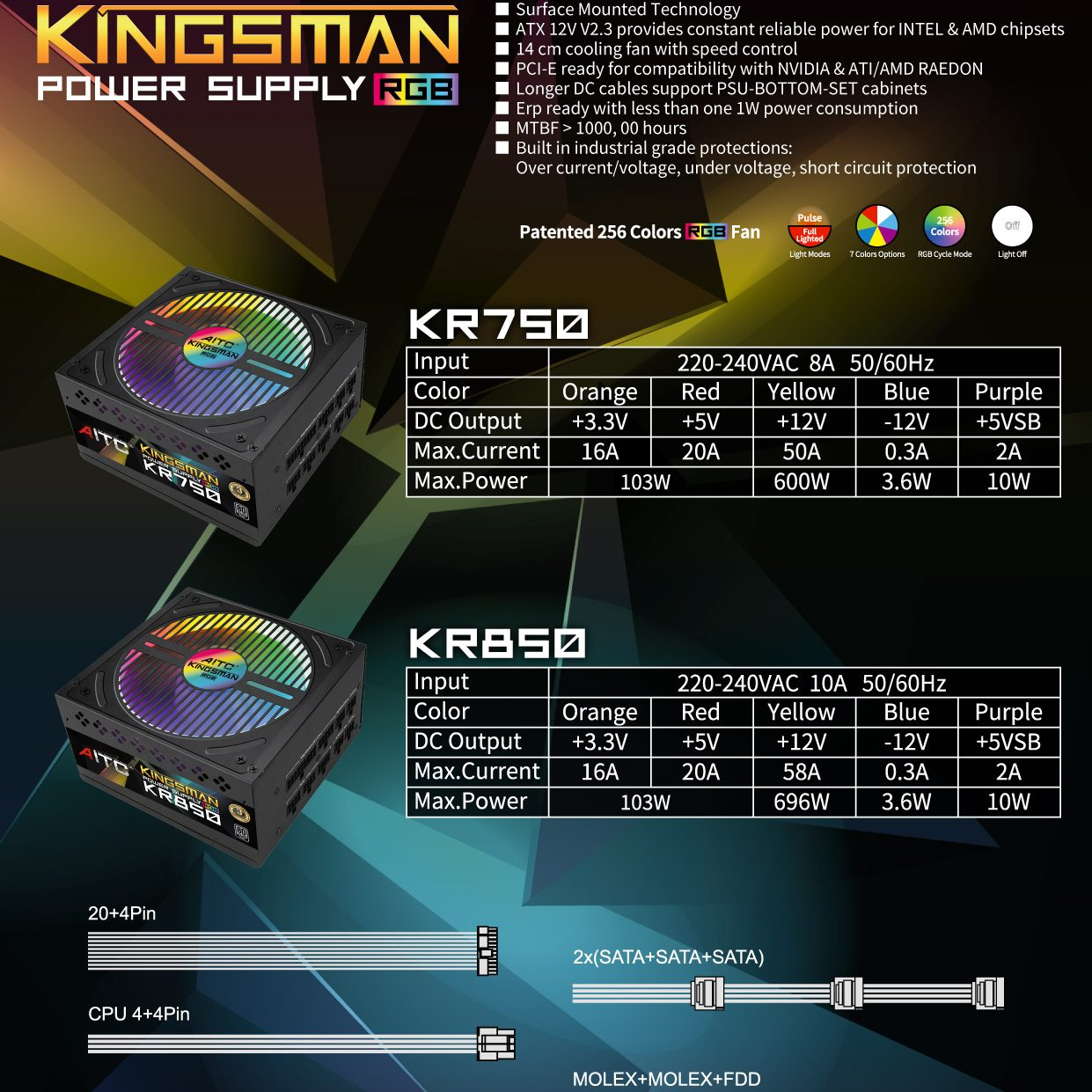 POWER SUPPLY EDM_KINGSMAN RGB